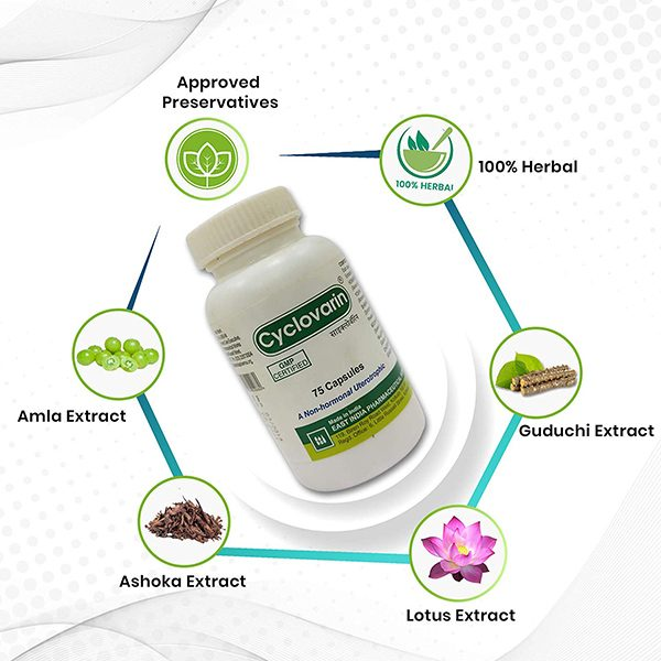 ayurvedic menstruation cycle control medicine cyclovarin benefits